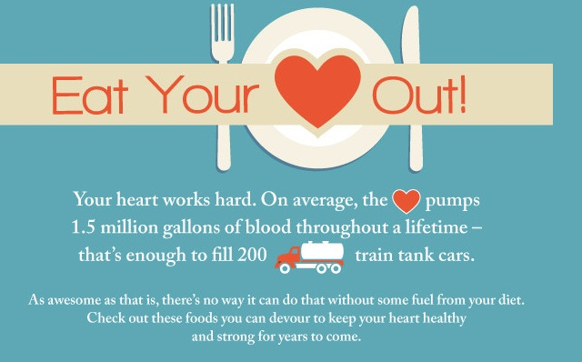 Image: Eat Your Heart Out! #infographic