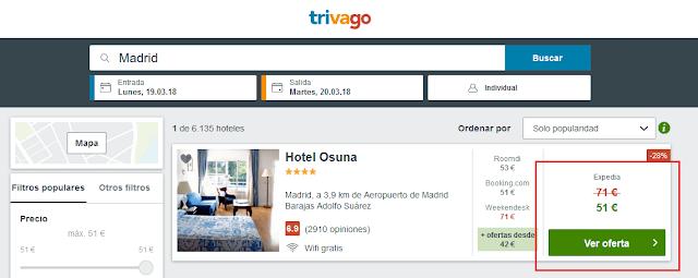 Precio del hotel Osuna en trivago