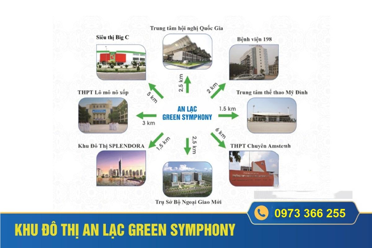 Khu Đô Thị An Lạc Green Symphony Vân Canh
