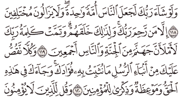 Tafsir Surat Hud Ayat 116, 117, 118, 119, 120