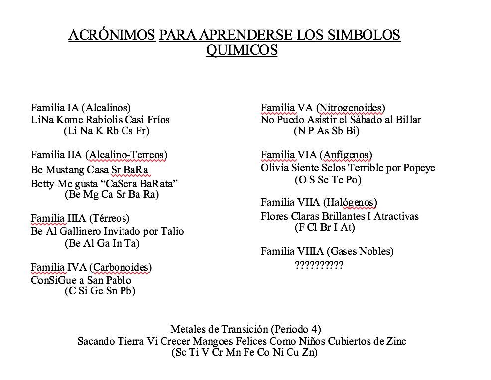 Qumica del mister tabla peridica aqu esta el listado que te ayudar con el aprendizaje de los smbolos qumicos de los elementos representativos de la tabla peridica urtaz Gallery