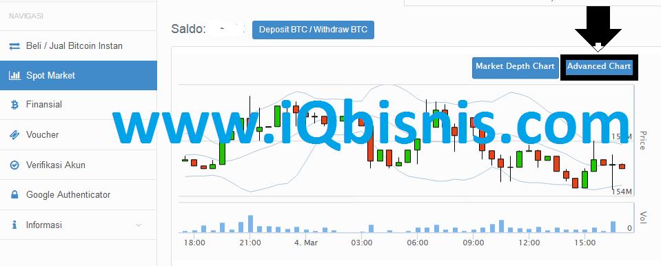 semplice strategia commerciale bitcoin