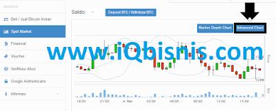 cara sukses main bitcoin