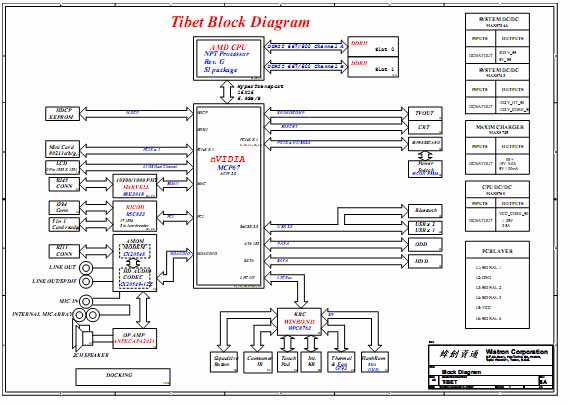 motherboard diagram pdf