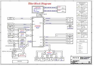 Compaq V3500 DV2000 AMD Schematic   Free Laptop Schematic