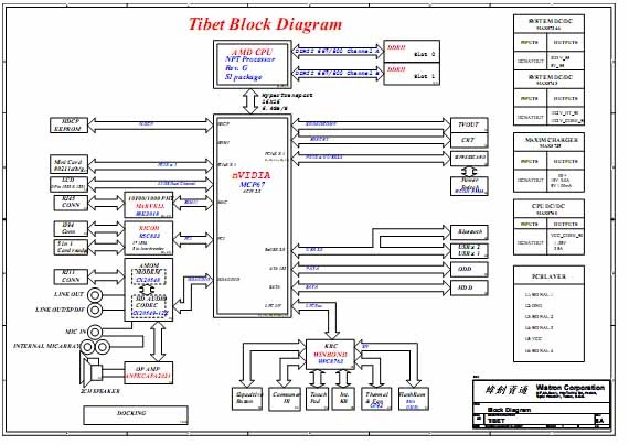 acer aspire one motherboard diagram