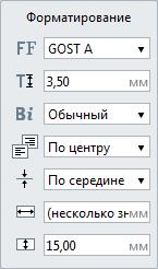 Панель Форматирование