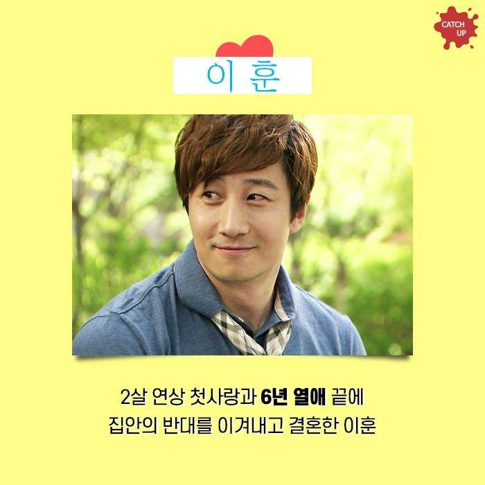 Joon young jong hyun dating