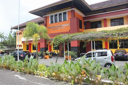 Data Lengkap Perpustakaan SMA/SMK/MA Kabupaten Sleman Yogyakarta