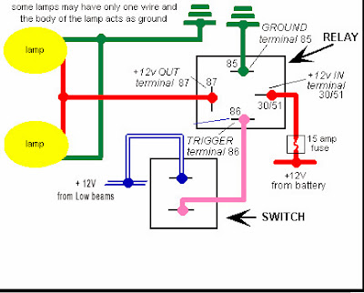 Driving Light Relay Wiring Diagram 2000 Dodge Caravan Fuse Box New Honda Gold Wing Gl1100 Electrical System Harness ~ Circuit ...