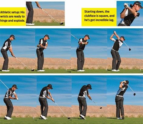 Belajar Cara Bermain Golf