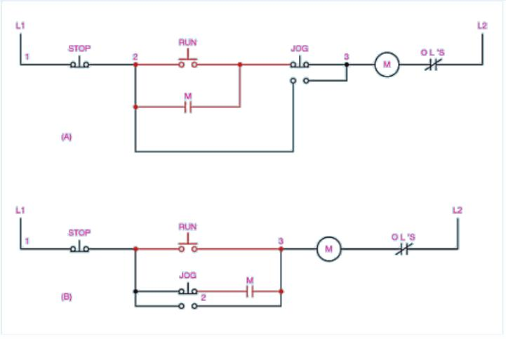 simple start stop wiring diagram jogging and inching in motors