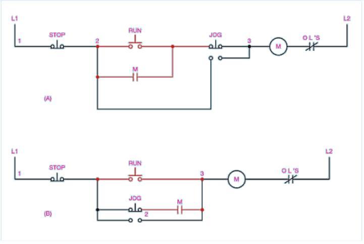 Motor Starter Wiring Diagram Start Stop  impremedia
