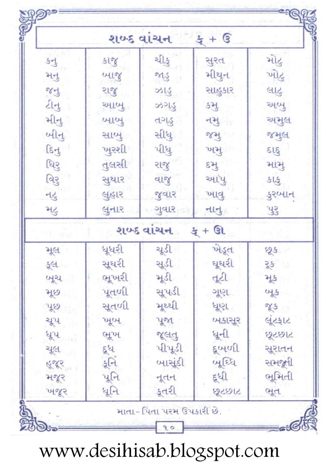 Gujarati Desi Hisab: August 2016