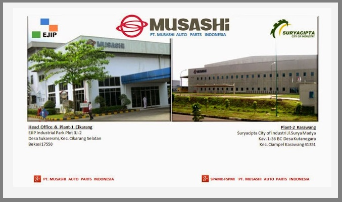 Loker Operator Produksi Via Email 2018 Terbaru PT Musashi Auto Part Indonesia Bekasi Jawa Barat