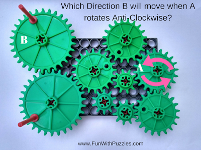 Rotating Gears Picture Puzzle