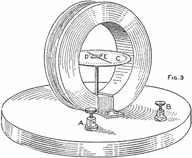 Galvanometer as It is Used to Detect the Presence of an Electrical Current (Fig. 3)