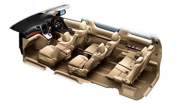 2016 Toyota Alphard Price Canada