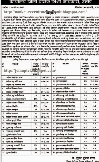 West Champaran(HQ-Bettiah)