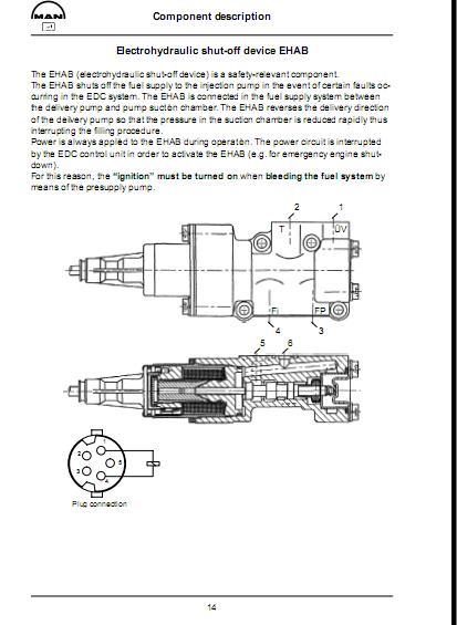 man ebook soft repair manual electronic diesel control edc m s 5 rh manebookpdf blogspot com man tga 410 service manual Man TGX