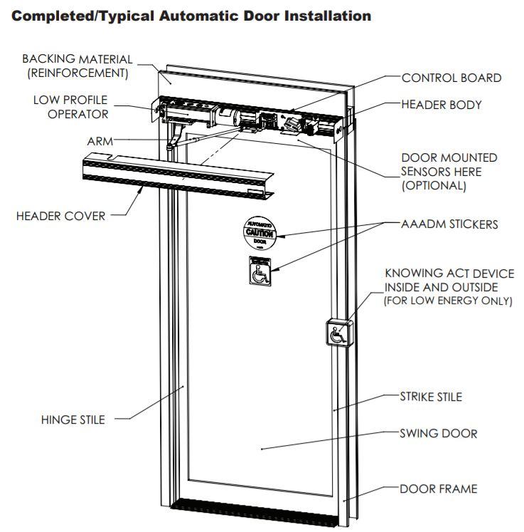 Wireless Handicap Door Opener Wiring Diagram Mack Ch613 Engine Diagram 800sss Yenpancane Jeanjaures37 Fr