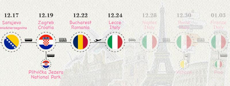 [義大利.萊切] 義大利南部感受傳統聖誕節 附近海邊小城 - 奥特朗托和加利波利