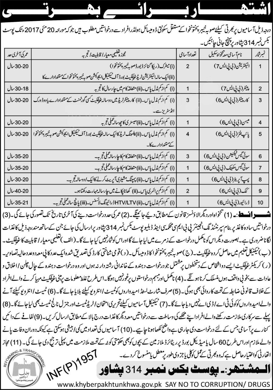 permanent Jobs In Communication And Works Department Peshawar 3 May 2017