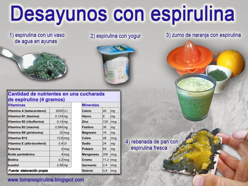 Cocineanddu: La Espirulina, el alimento perfecto y un