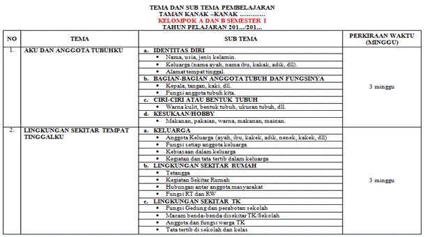 Tema dan Sub Tema Pembelajaran TK Kelompok A B