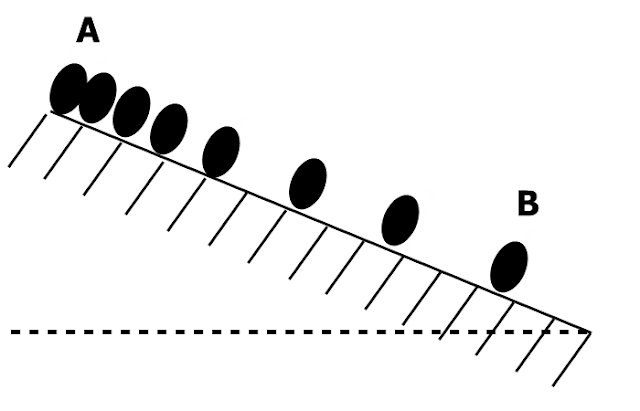 Soal Latihan Materi Gerak, Jarak, Perpindahan, dan Kecepatan Beserta Kunci jawabannya, IPA SMP Part 2
