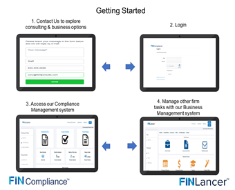 FIN Compliance/Lancer Systems