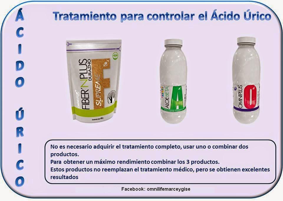 Que es al acido urico alimentos para eliminar acido urico cuales son los alimentos altos en - Alimentos reducir acido urico ...
