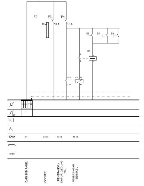 Diagram satu garis Pada Instalasi Penerangan