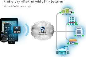 HP ePrint Software Free Download