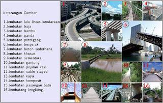Klasifikasi Jembatan