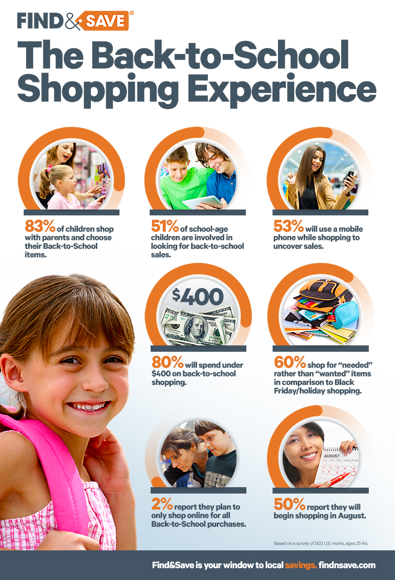Back-to-School Shopping Experience promotional ad.jpeg