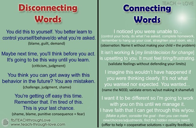 https://www.pinterest.com/teachthrulove/compassionate-communication-tips/