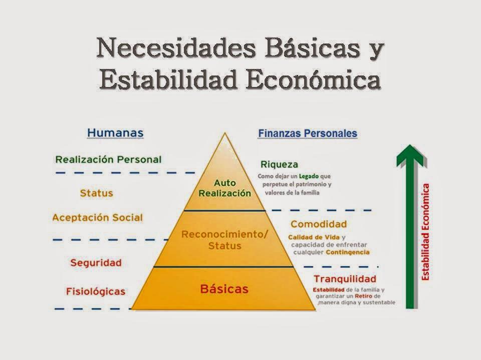 finanzas basicas-mbaestudios