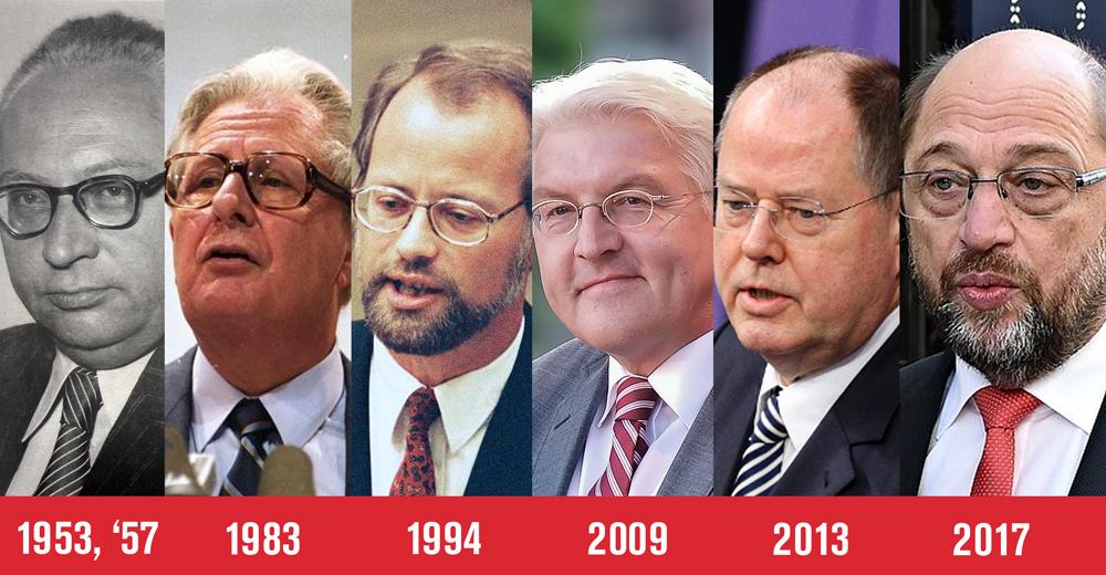Spd Kanzlerkandidat 2009