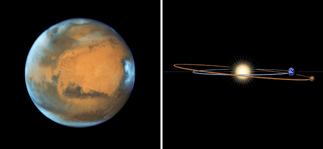 NASA's Hubble Space Telescope captured this striking image of Mars during the 2016 opposition and an illustration of the relative 'tilt' in the orbits of Earth and Mars. Image credits: NASA.
