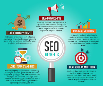 Search Engine Optimization Company In India | Odyssey Web Development