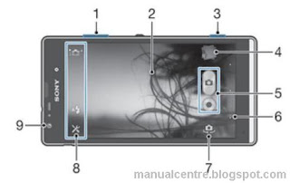 Sony Xperia SP Camera