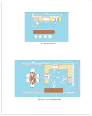 contoh pola gambar kitchen set