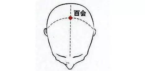 每天摸摸這個地方100次,能打通人體一半經絡,激活人體司令部!(調血壓、助眠)