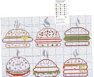 Schemi a punto croce semplici par la cucina