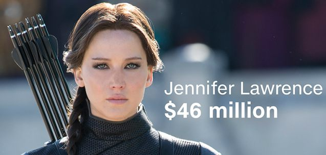 Highest-Paid-Actress-2016