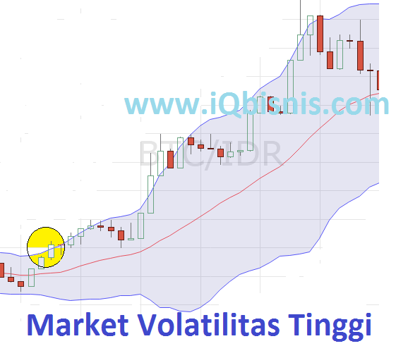 strategi trading bitcoin paling jitu
