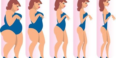 Health: Six (6) proven ways on how to lose belly fat