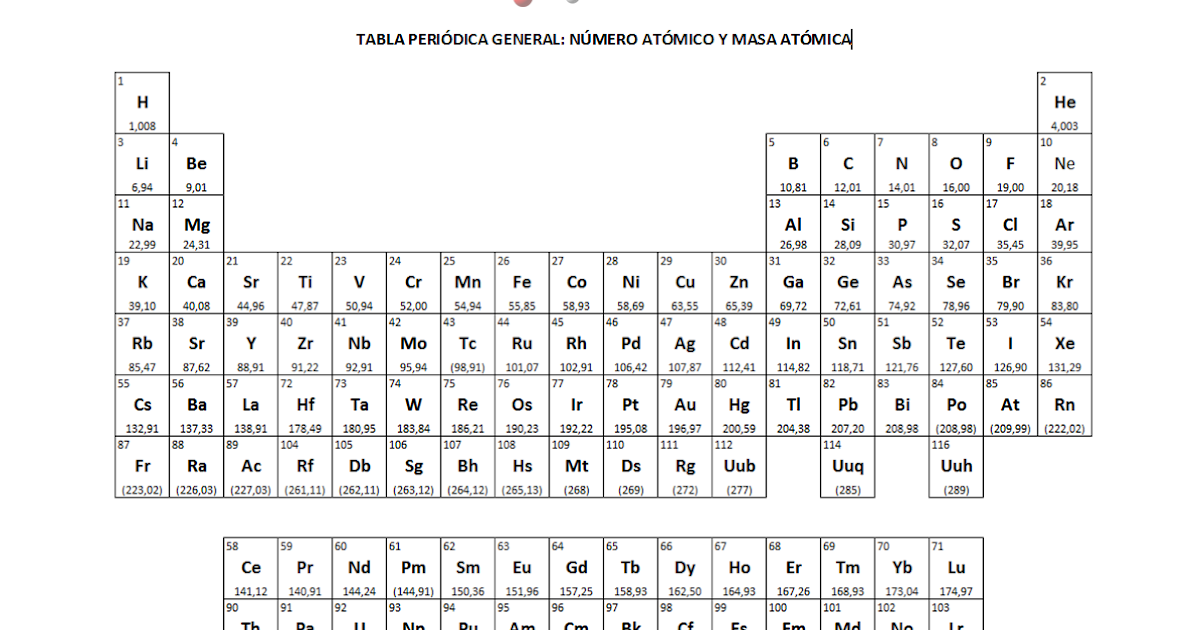 Tabla periodica actualizada para imprimir new qumica en accin tabla en nico tabla para colorear bandera enmarcado para colorear asombroso tabla para colorear componente dibujos para colorear en tabla periodica blanco urtaz Images