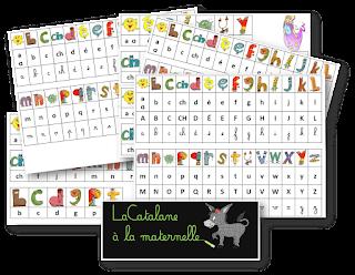 Référentiel alphas / script / cursif (LaCatalane)